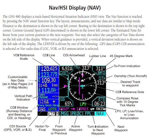 NAV/HSI Screen